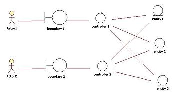 Class diagram informatika komputer manual indonesia ngimbang entitycontrolboundary patterng ccuart Images
